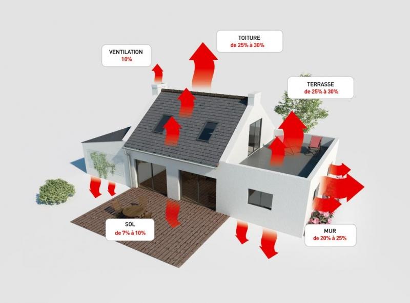 maison isolée polyuréthane